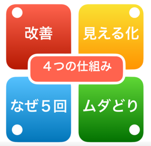 toyota_4shikumi.png