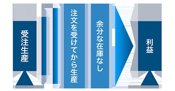 juchu_title.png