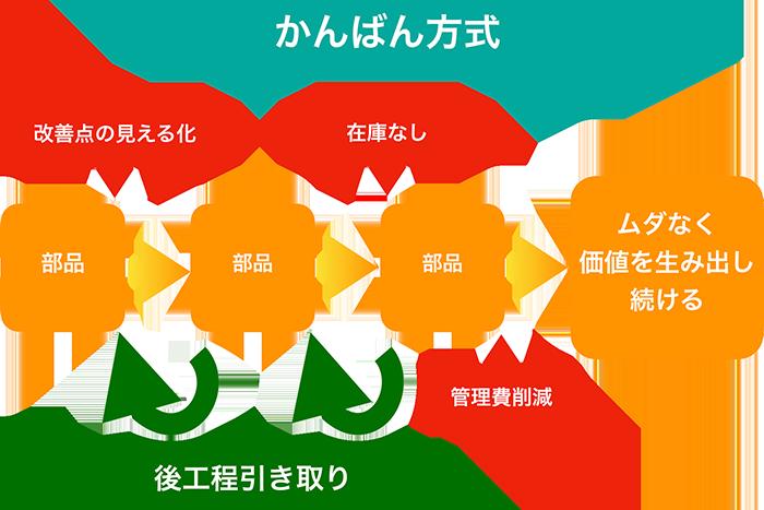 kanban_jit.png